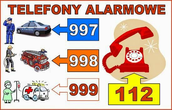 Telefony alarmowe fot via http://abczabaw.blogspot.com/